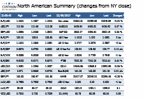 US North American Summary and Highlights 22 Sep